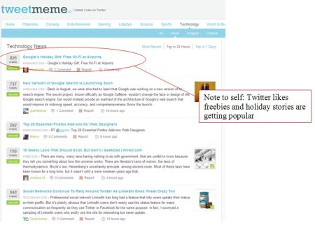 Tweetmeme.com Screenshot