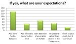 PR Peeps Poll