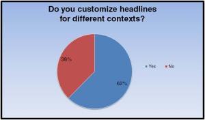 How's your Headline Habits?