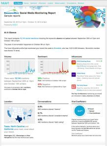 Business Wire NUVI Social Media Monitoring for GMSM