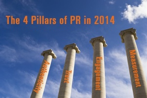 The 4 Pillars of PR