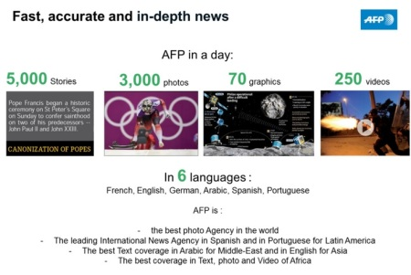 AFP in a day
