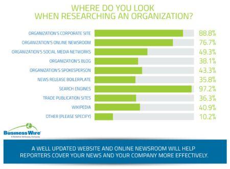 Media_Relations_micro7