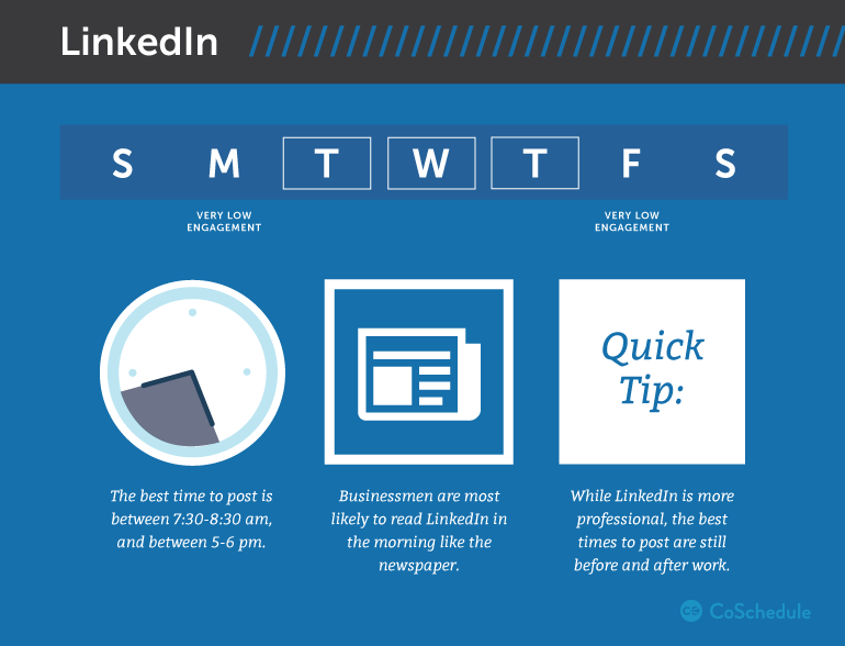 2ea709b404e56f Maximizing ROI  How to Share Your News Release on LinkedIn